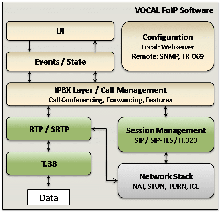 voip capable fax machine