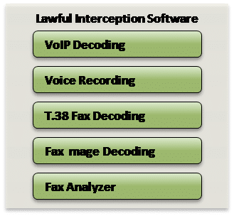 Lawful Intercept Software