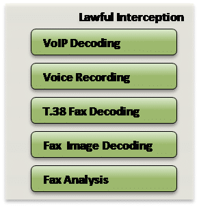 lawful-interception-solutions