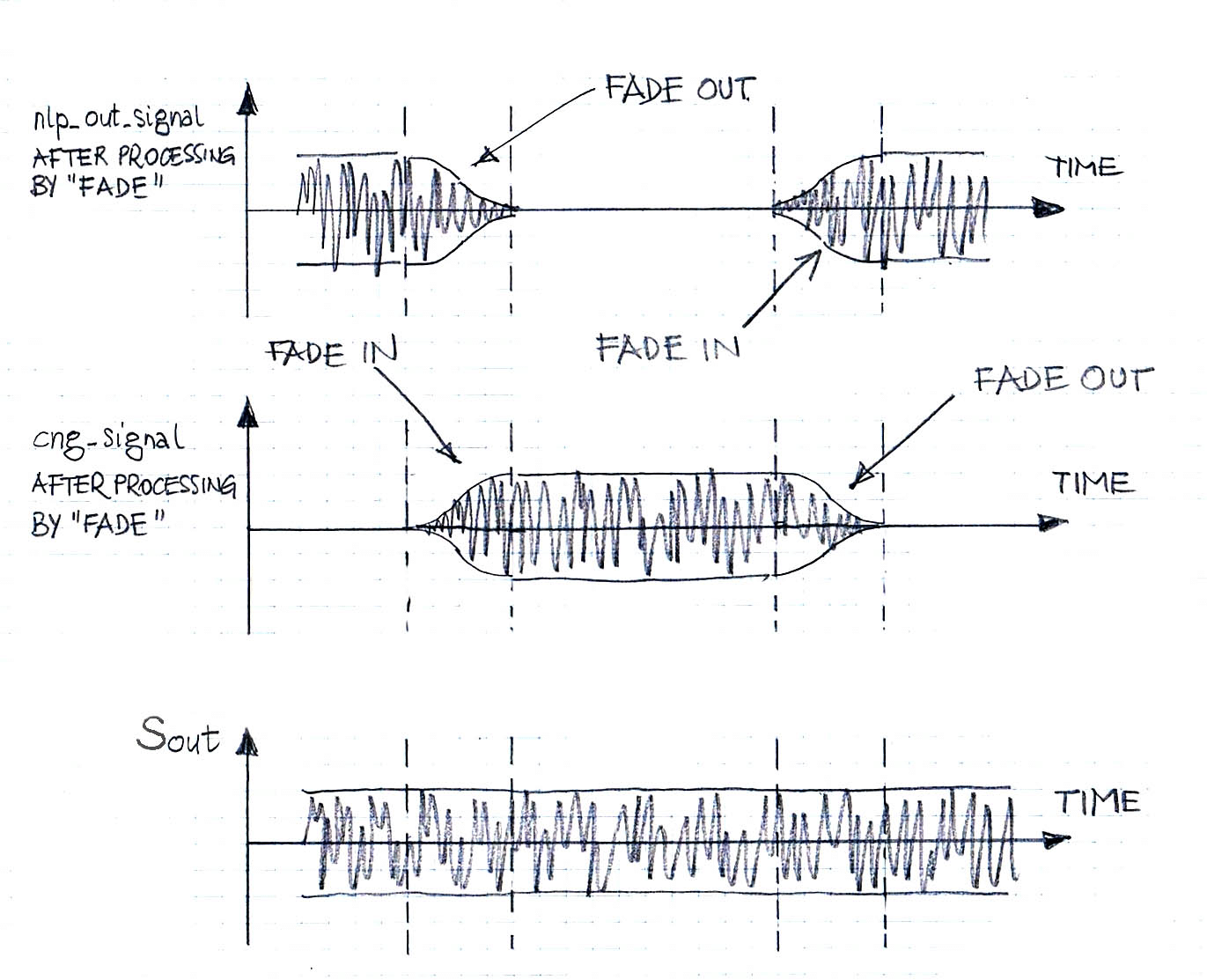 Fade-In Fade-Out Transitions