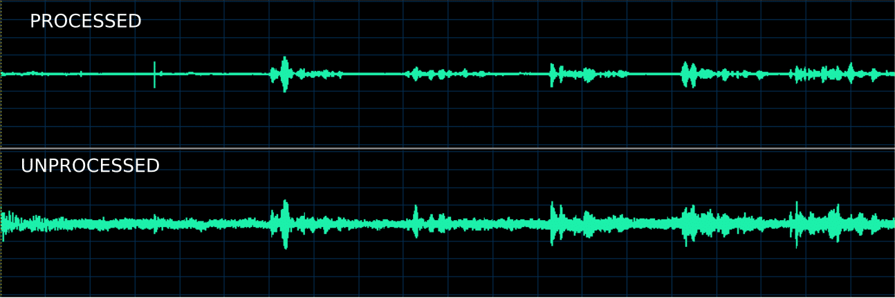 Two microphone array beamforming with known DoA