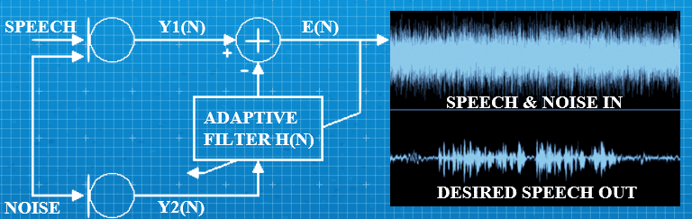 AFWERX Voice Processing